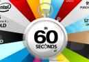 Tudo o que acontece na Internet a cada 60 segundos! [Infográfico]
