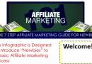 Marketing de Afiliados – 7 passos para iniciar