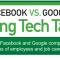 Facebook vs Google: Oportunidades de Trabalho, qual o melhor?
